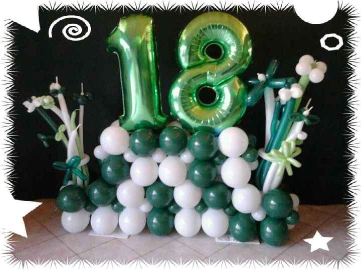 Favorito 18 anni: palloncini volanti, scatole a sorpresa, composizioni e  RT11
